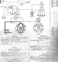 1929 ford wiring diagram wiring library rh 17 mml partners de 1928 ford model a wiring [ 1230 x 1611 Pixel ]