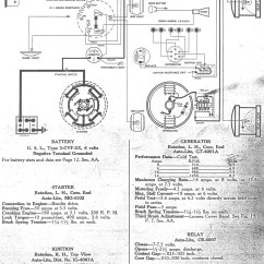 Model A Ford Wiring Diagram Spotlight With Switch 1929 Electrical Free Engine Image For