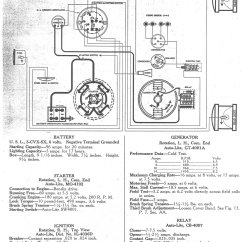 Model A Ford Wiring Diagram Clio 2 Airbag 1929 Electrical Free Engine Image For