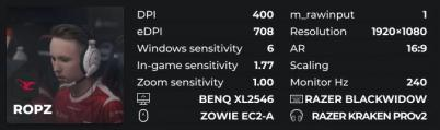 Ropz config devices