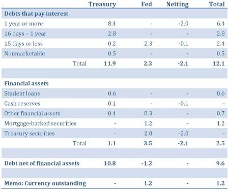 Treasury-e1373912099336