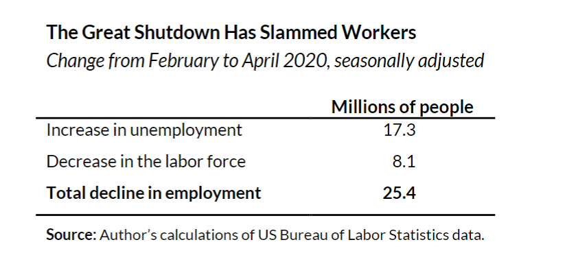 jobs_table