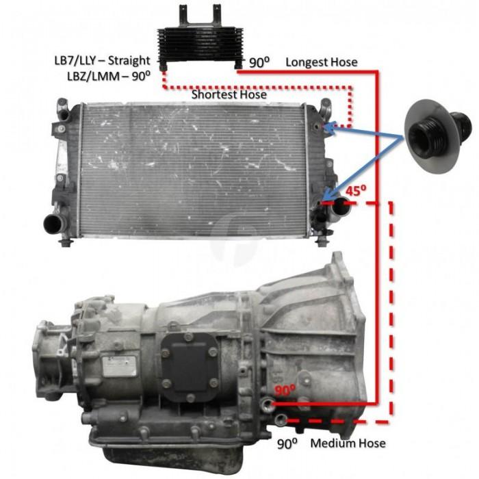 Chevy C6500 Wiring Diagram Fleece Performance Allison Transmission Cooler Lines 2001