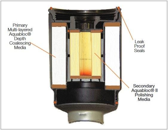 Racor Fuel Filter Duramax