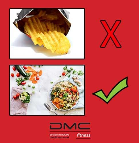processed vs whole food