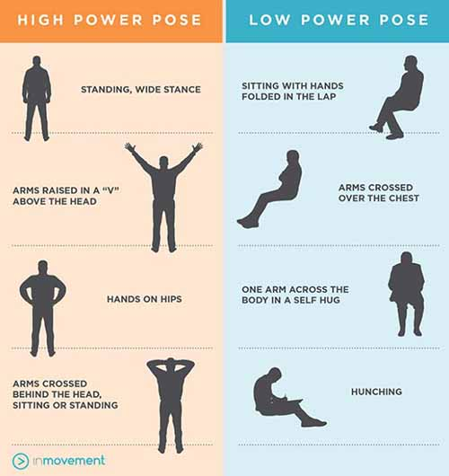 Strong posture vs weak posture