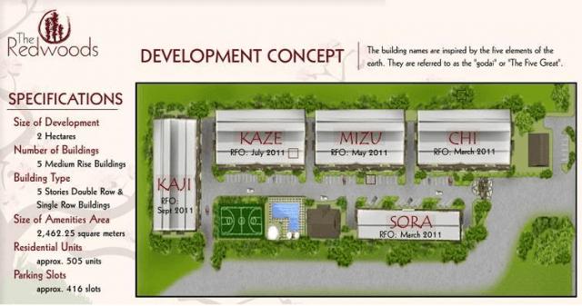 Redwoods DMCI Site Development Plan