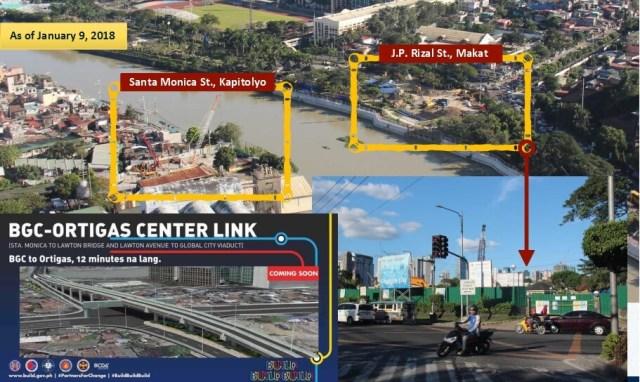 BGC Ortigas Center Link