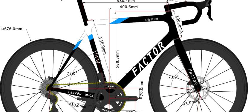 Nils Politt's Factor Bike Size 2020