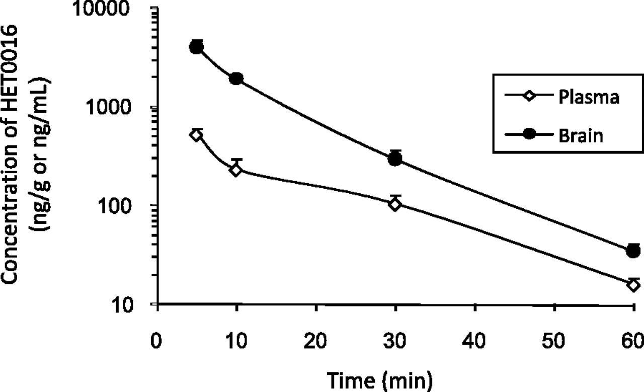Intravenous Formulation of N-Hydroxy-N′-(4-n-butyl-2