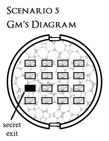 scenario-5-gm-diagram
