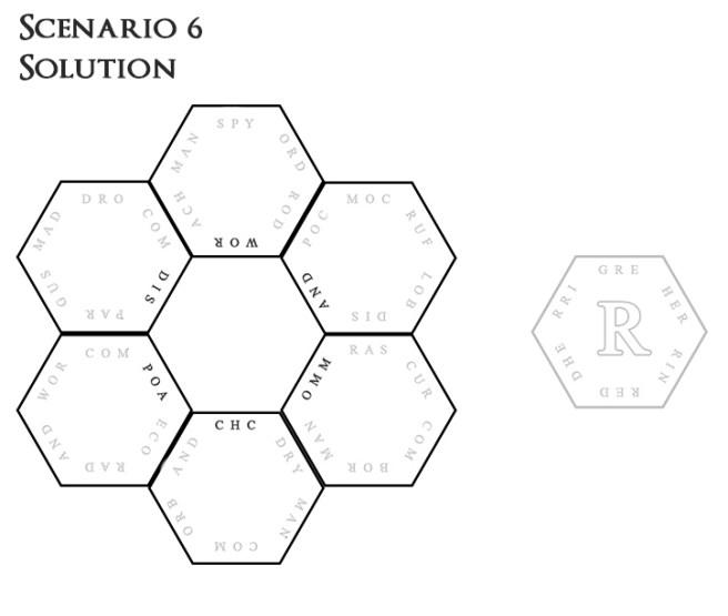 scenario-6-solution