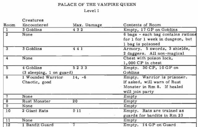 palace_of_the_vampire_queen_key