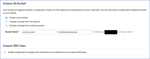 How to Use AWS Config to Help with Required HIPAA Audit