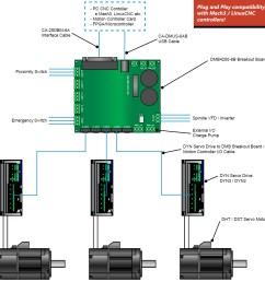 cnc servo diagram 17 wiring diagram images wiring ladder diagram series parallel rc servo motors wiring [ 1134 x 1191 Pixel ]