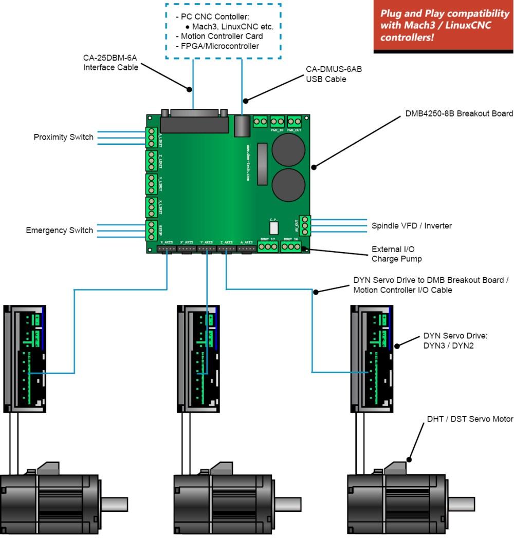 medium resolution of cnc servo diagram 17 wiring diagram images wiring ladder diagram series parallel rc servo motors wiring