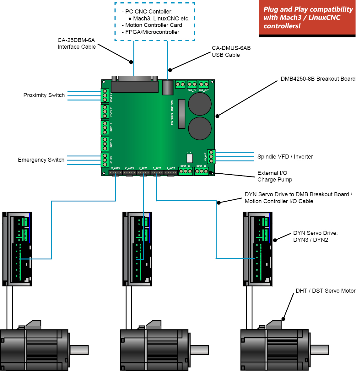 hight resolution of cnc servo diagram 17 wiring diagram images wiring ladder diagram series parallel rc servo motors wiring