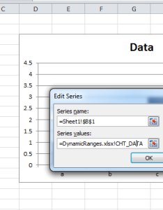 Dynamic range names and charts in excel the right way dick also data frodo fullring rh