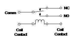 Familiarize Electronic Components Part X