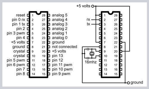 ATmega328 Microcontroller. Design note 9