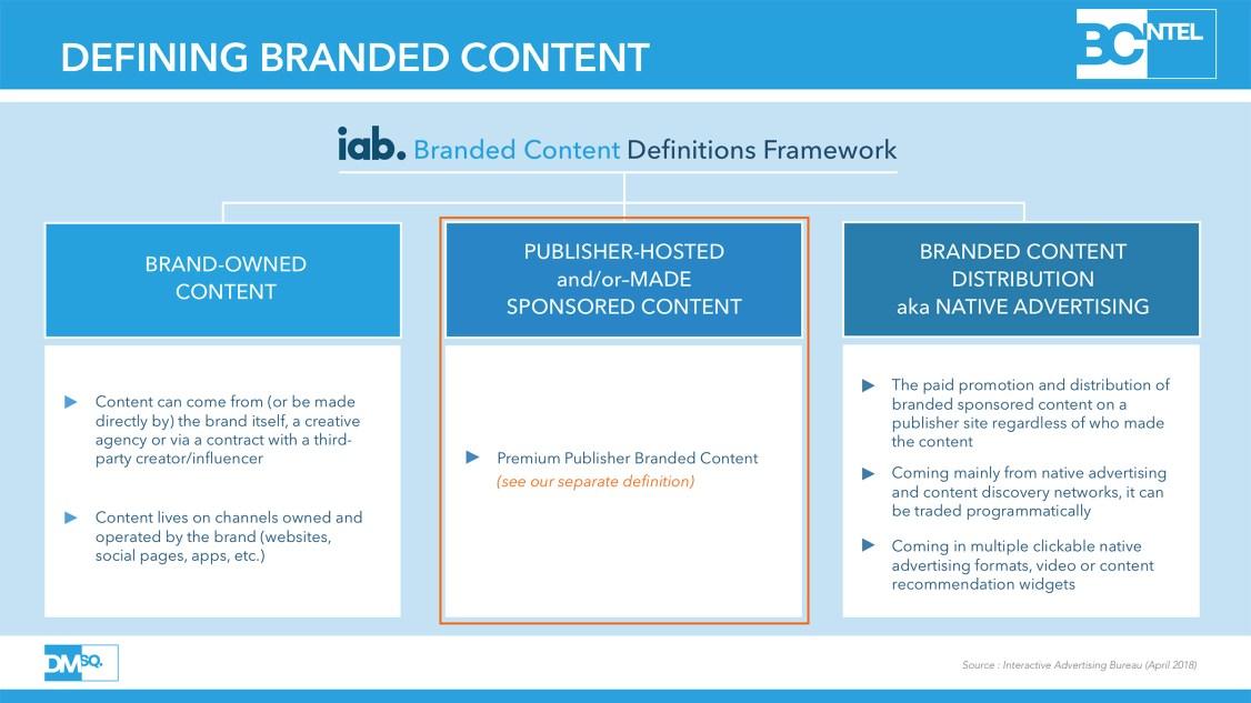 BCI_portfolio_definingBC