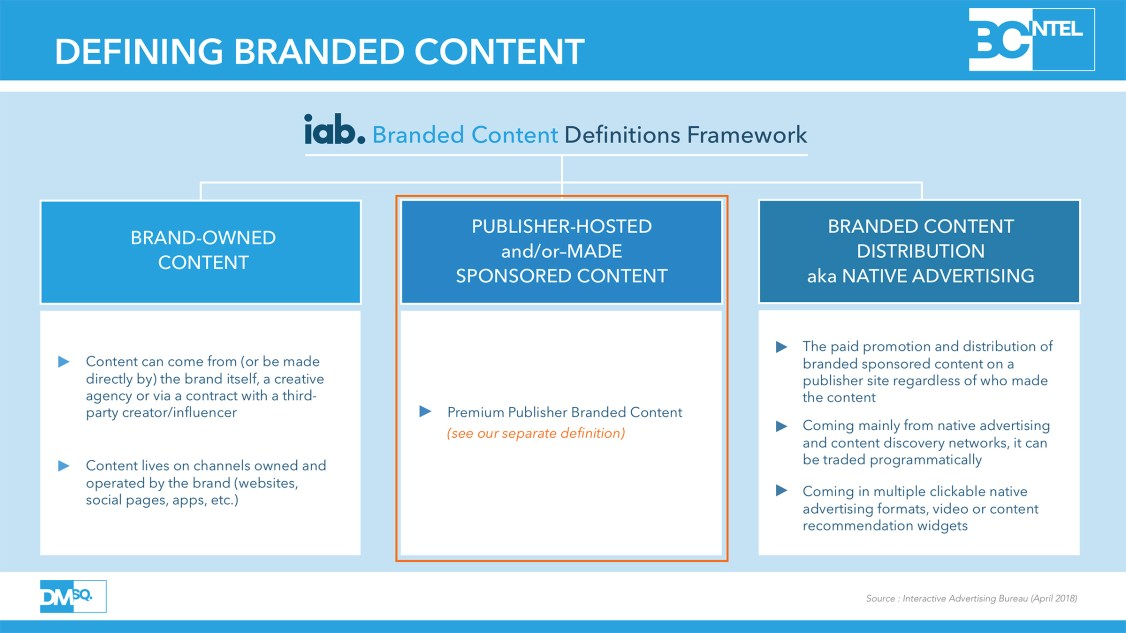 Defining Branded Content: IAB definitions framework.