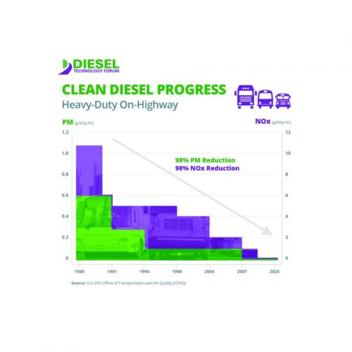 small resolution of tunnel studies offer new vision for real world emissions from heavy duty diesel vehicles