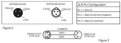 dmx 5 pin to 3 wiring diagram for a sony car radio interface usb – dmx512 www
