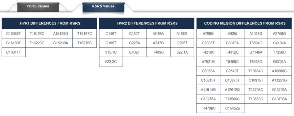RJE RSRS