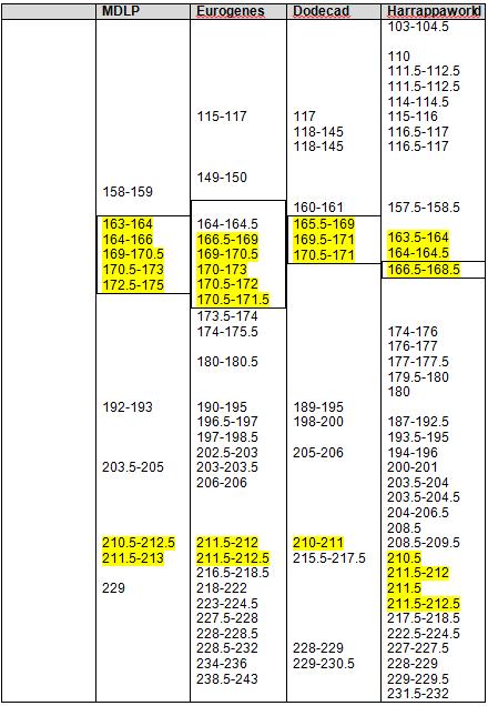 step 8 - 17