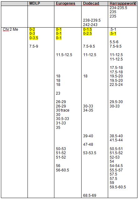 step 8 - 18