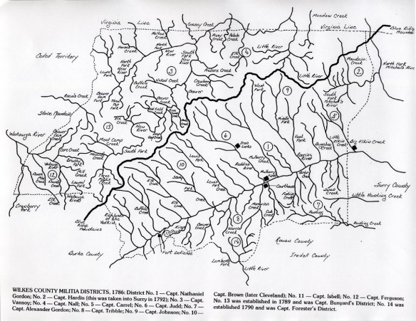 Wilkes 1786 militia districts