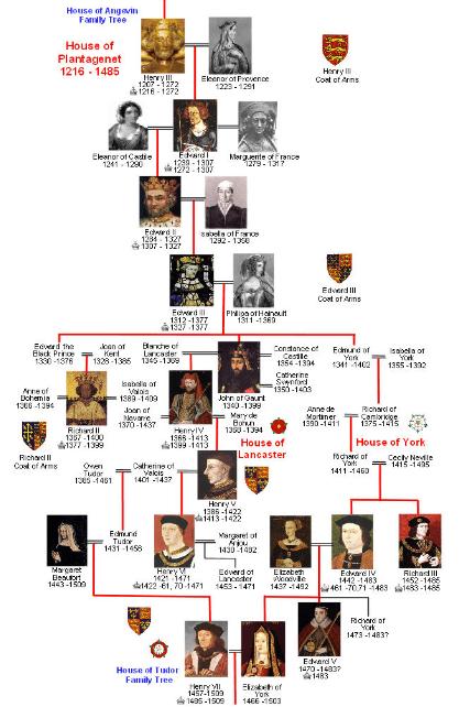 brit royals 1 crop