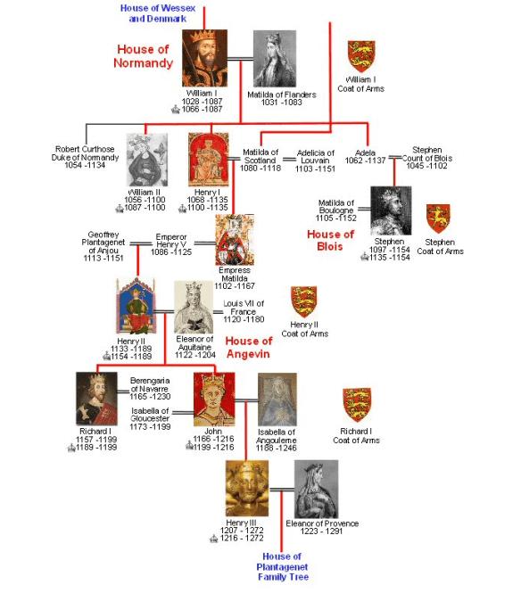 brit royals 2 crop
