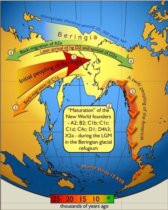 beringia map