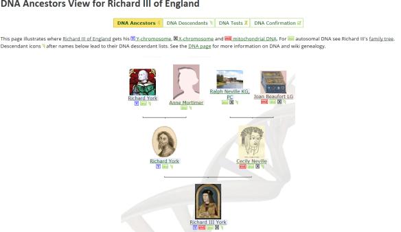 wiki richard 2