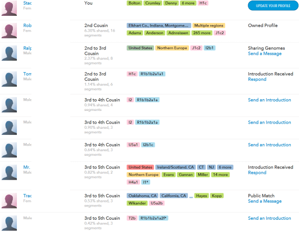 23andme untouched