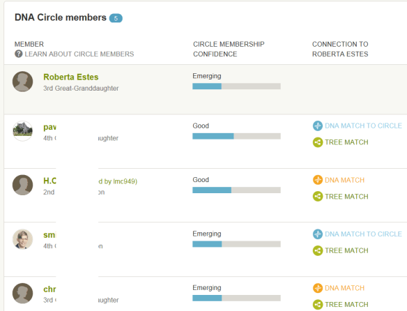 ancestry most circle members