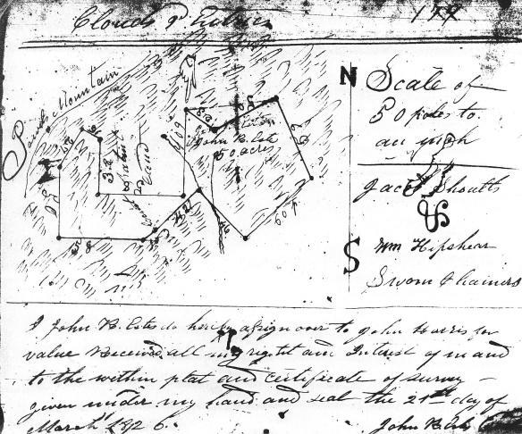 John R. Estes survey