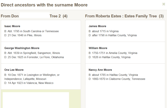new ancestor surname list