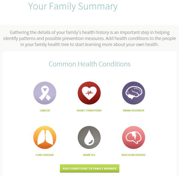 ancestry health 9