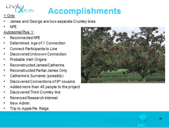2015 ftdna estes accomplishments