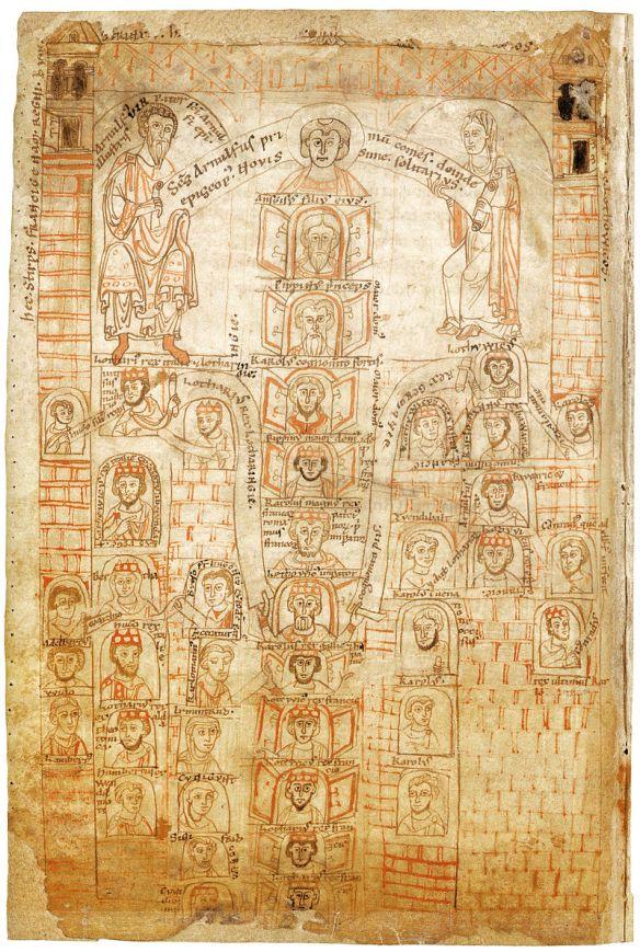 Charlemagne Carolingian chart