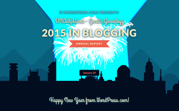 Wordpress 2015
