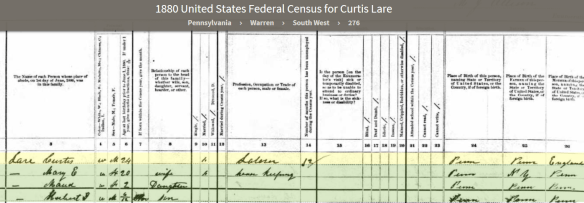 1880 Warren Co census