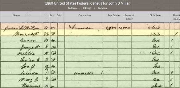 Margaret Lentz 1860 census