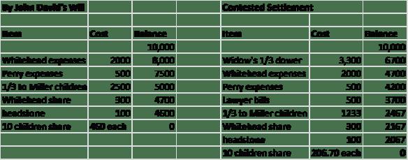 JDM hypothetical settlement