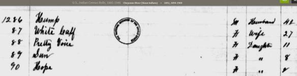 im-1892-census-hump