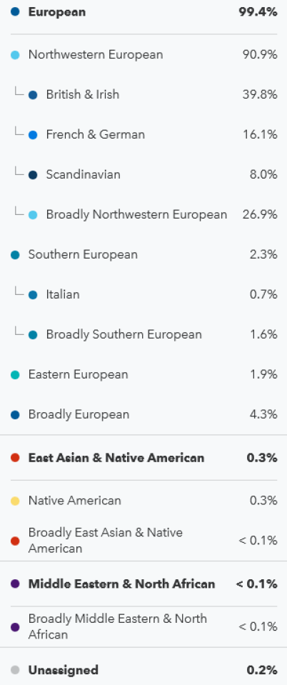 ethnicity-23andme-amounts