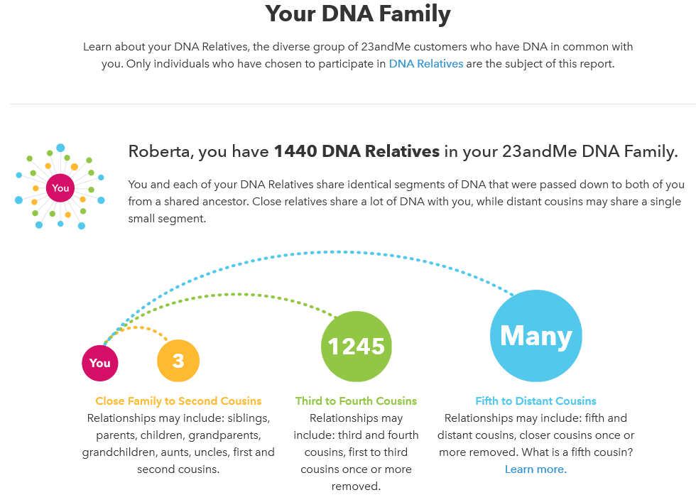"""23andMe's """"Your DNA Family"""" Feature 